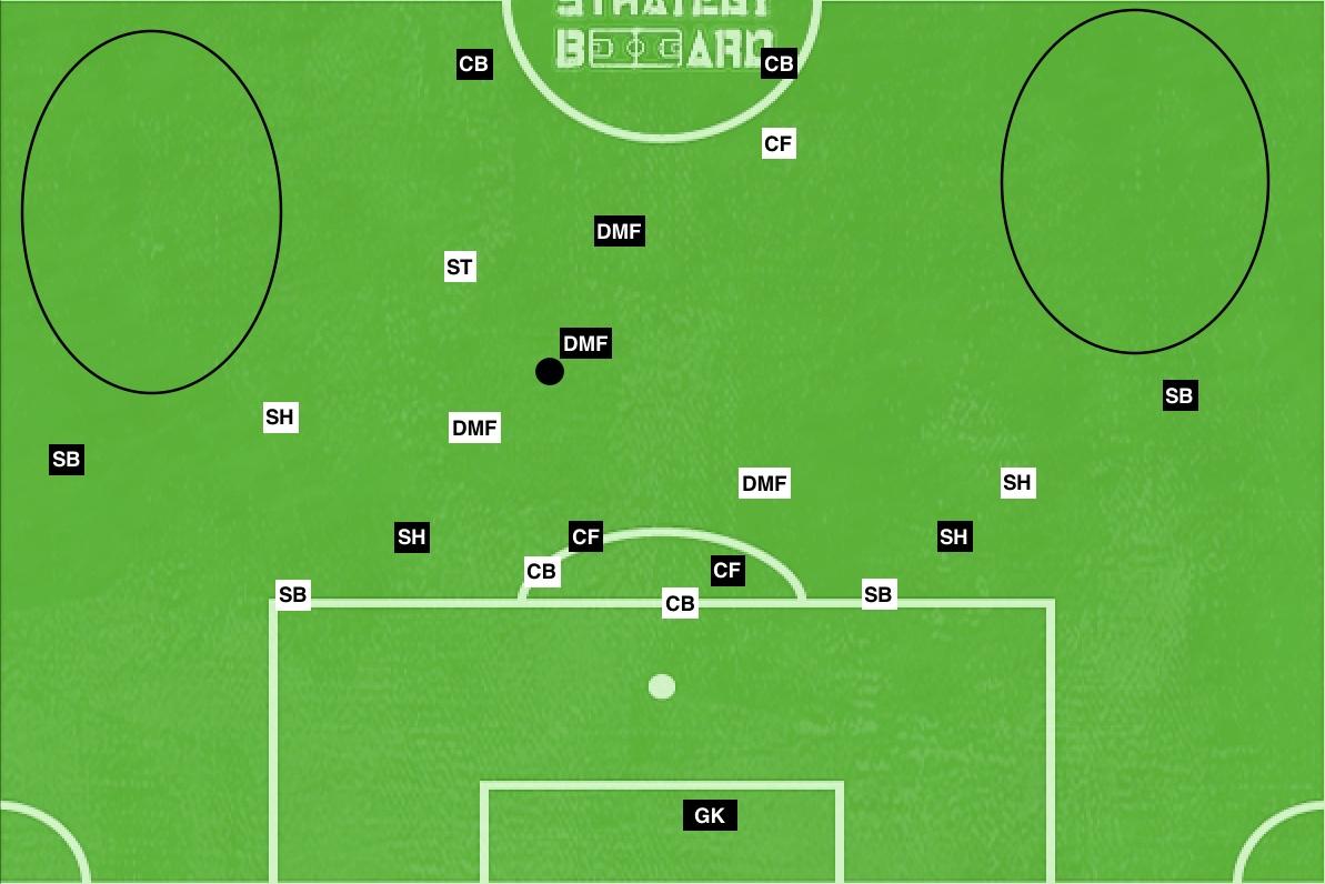 f:id:football-analyst:20190711144051j:plain