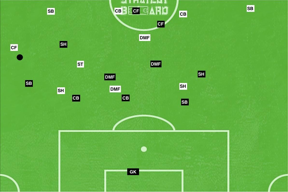 f:id:football-analyst:20190711151916j:plain