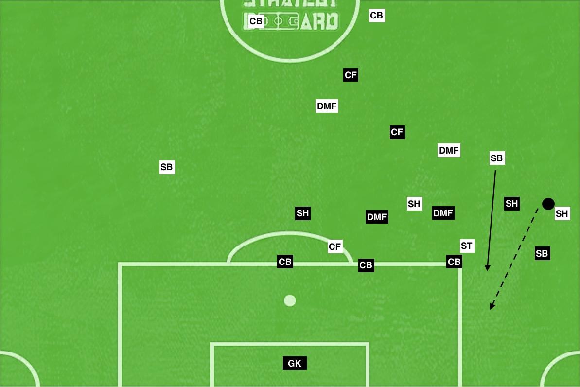 f:id:football-analyst:20190714110034j:plain
