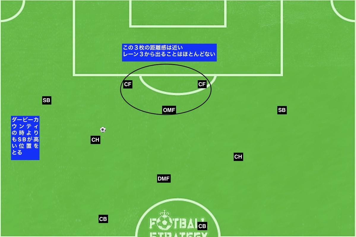 f:id:football-analyst:20190714171406j:plain