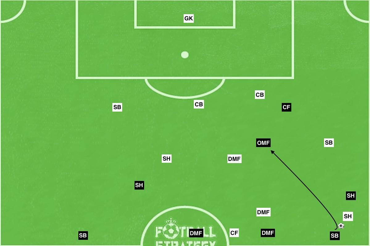 f:id:football-analyst:20190715112159j:plain
