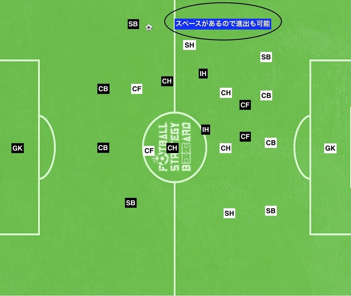 f:id:football-analyst:20190724114558j:plain