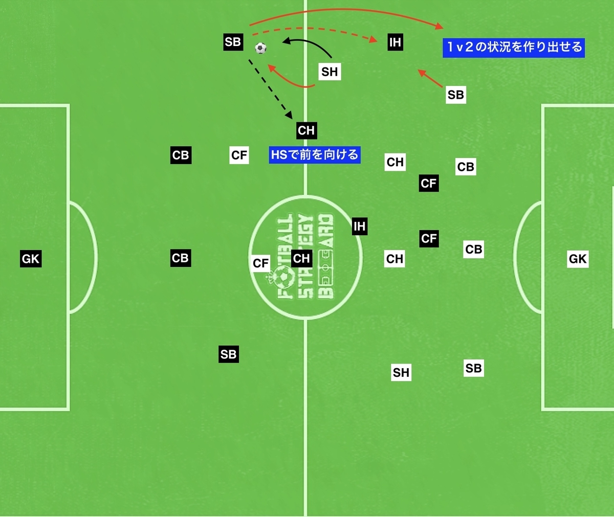 f:id:football-analyst:20190724115514j:plain