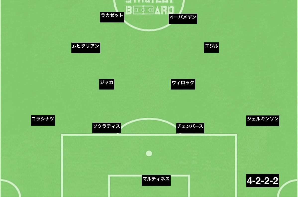 f:id:football-analyst:20190724122727j:plain