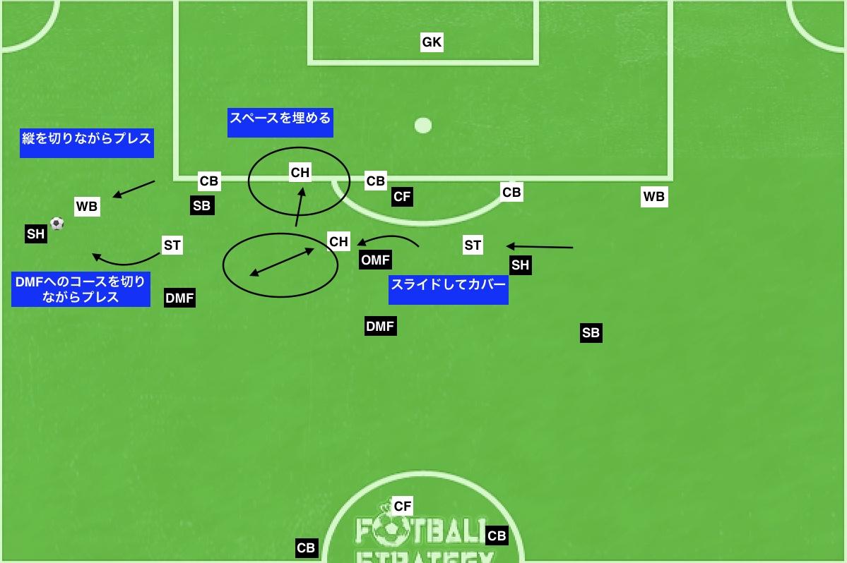 f:id:football-analyst:20190801104607j:plain