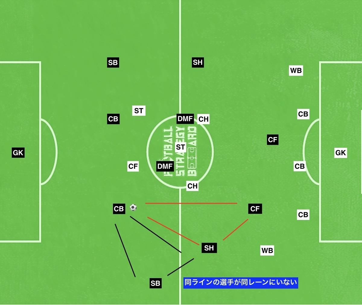 f:id:football-analyst:20190802102225j:plain