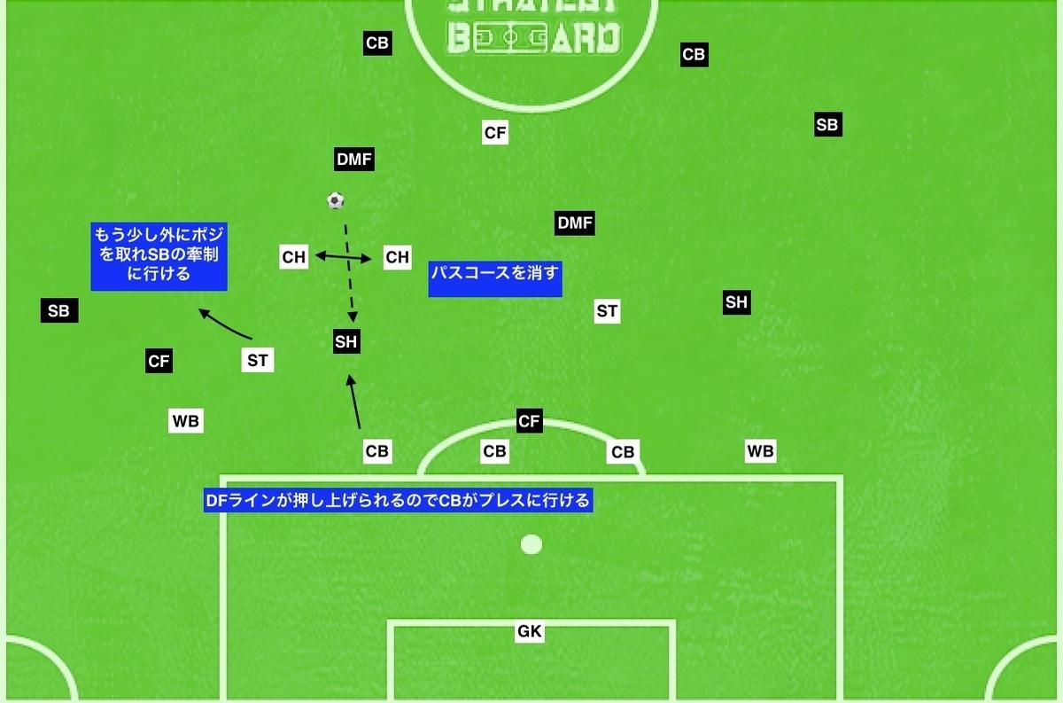 f:id:football-analyst:20190802110123j:plain