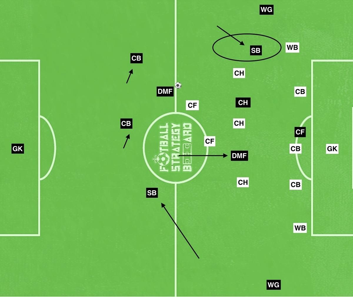 f:id:football-analyst:20190803112052j:plain