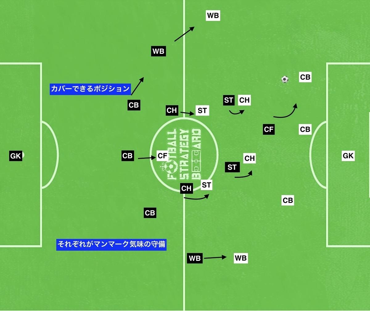 f:id:football-analyst:20190804213724j:plain