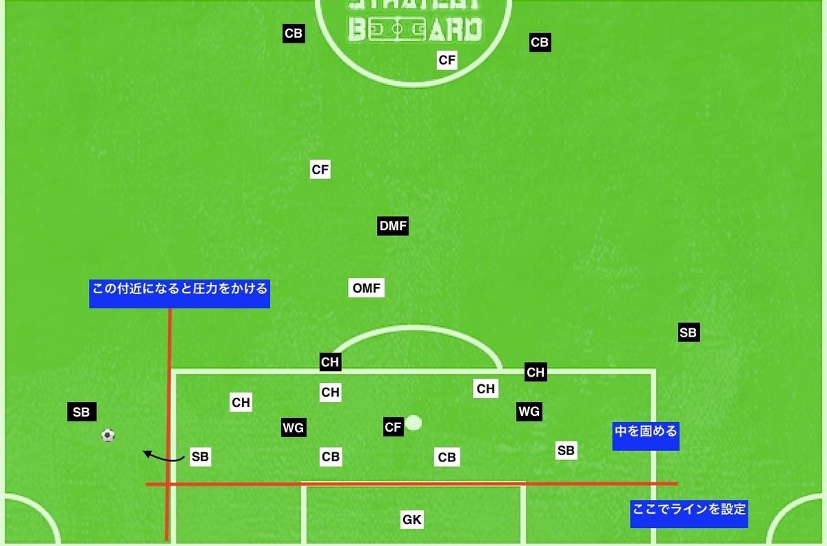 f:id:football-analyst:20190828121210j:plain