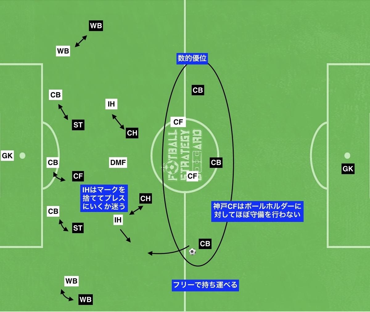 f:id:football-analyst:20191006145412j:plain