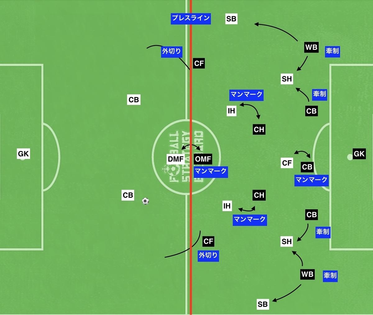 f:id:football-analyst:20191110184652j:plain