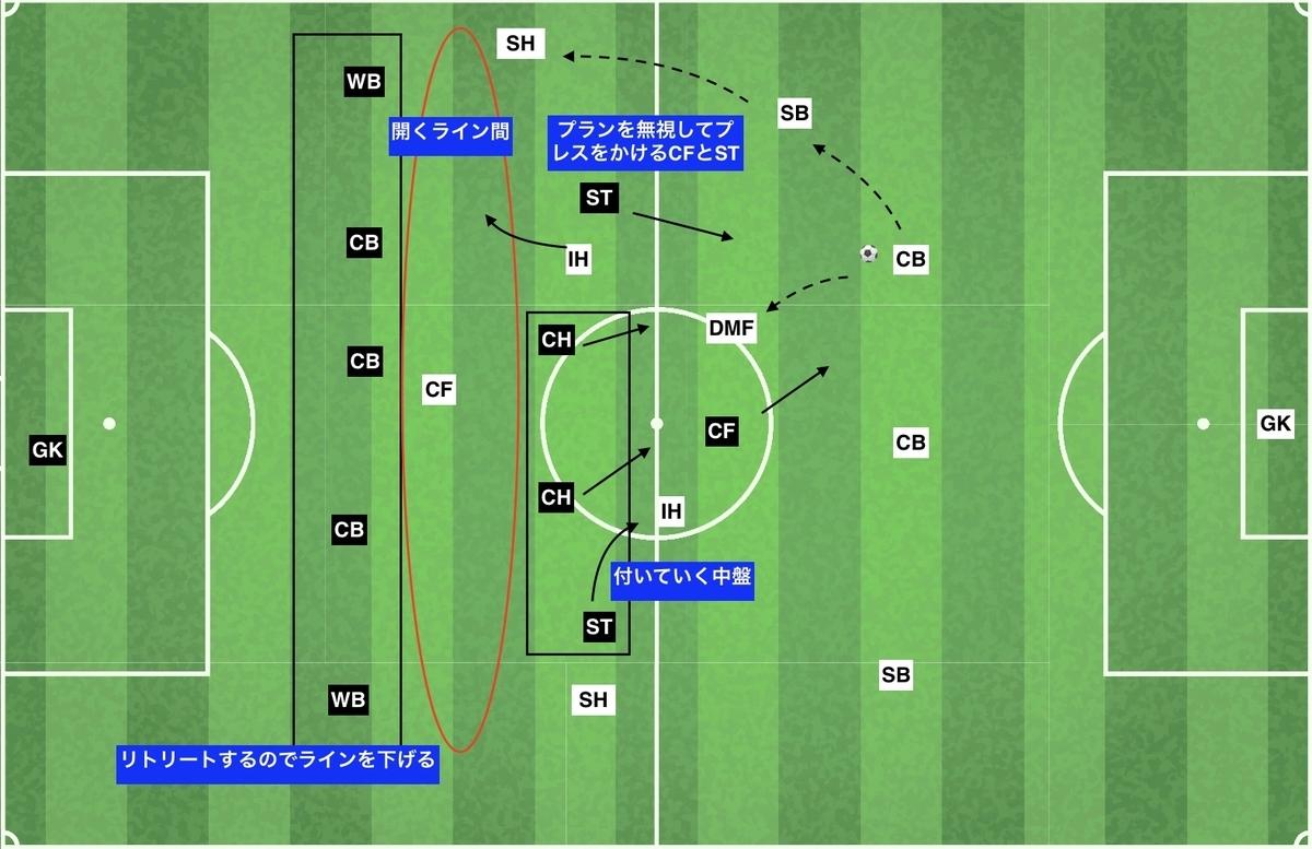 f:id:football-analyst:20191209190503j:plain