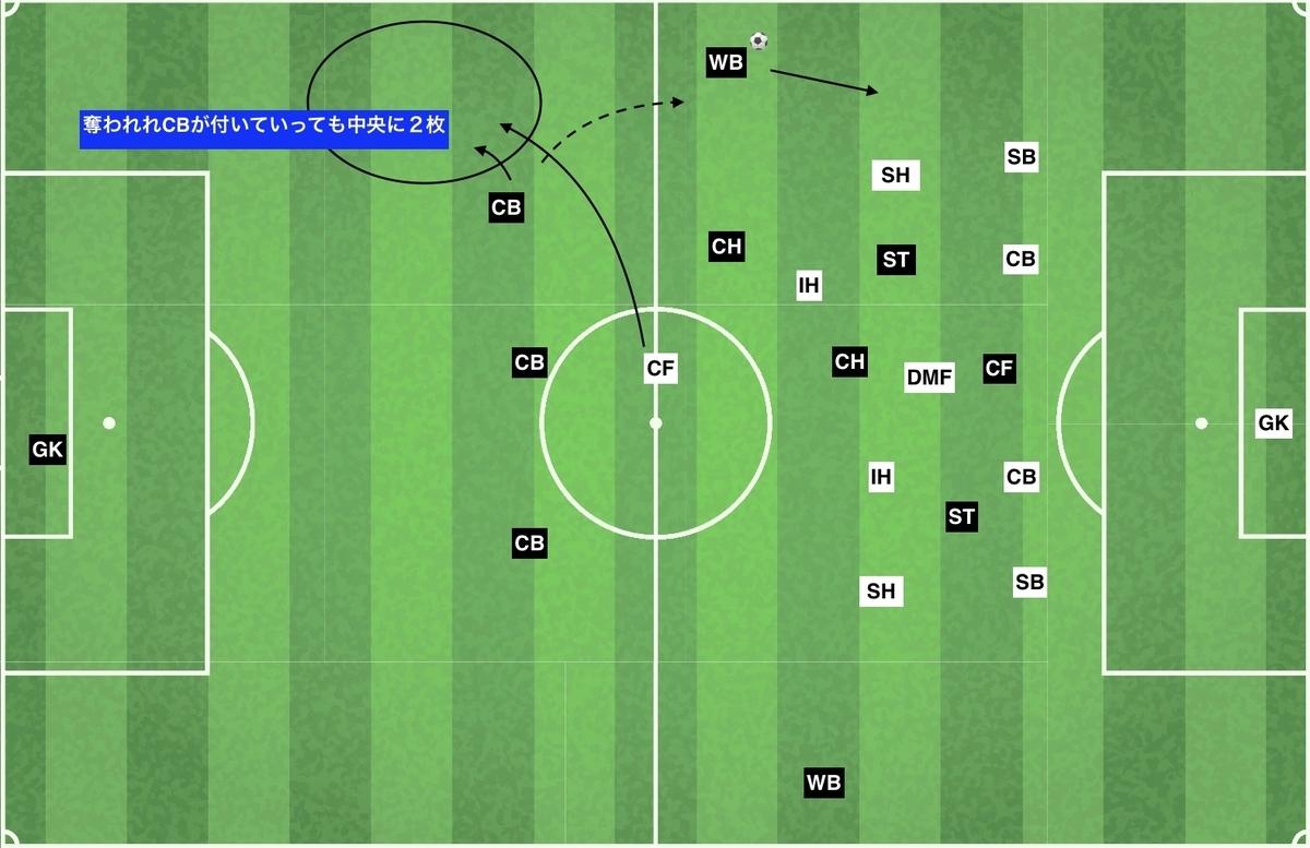 f:id:football-analyst:20191209194209j:plain