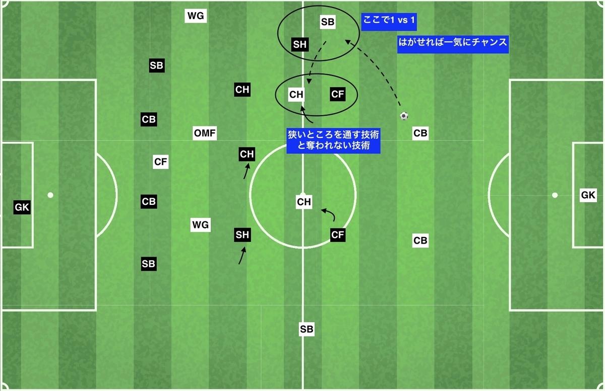 f:id:football-analyst:20191216204918j:plain