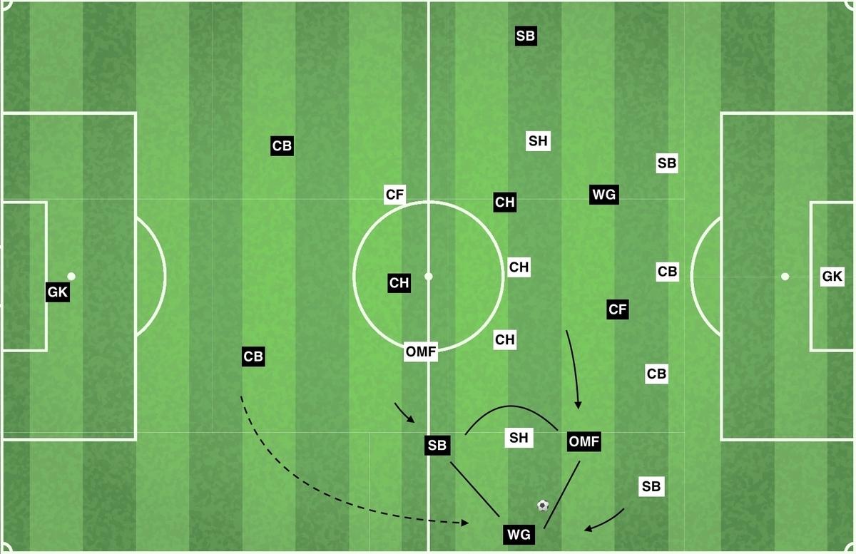 f:id:football-analyst:20191229184850j:plain