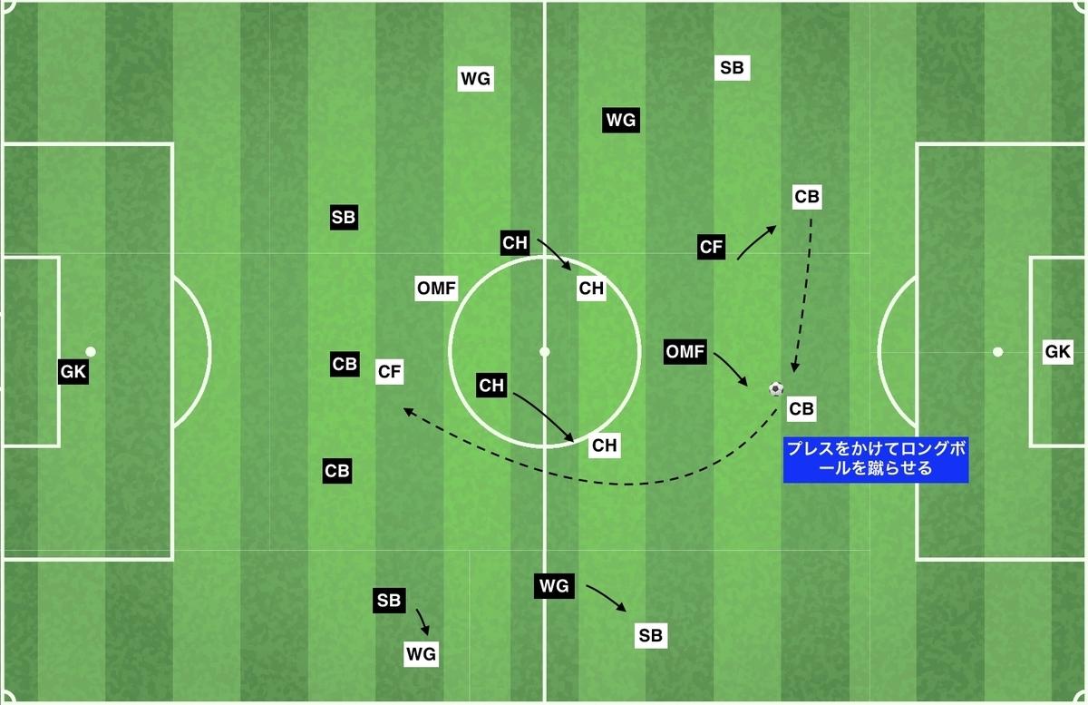 f:id:football-analyst:20200104103631j:plain