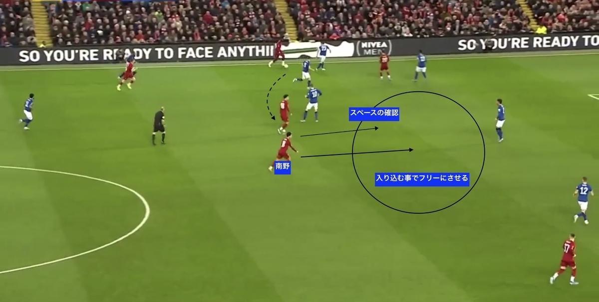 f:id:football-analyst:20200107142750j:plain