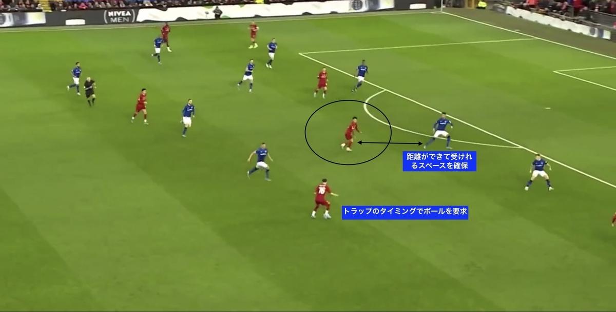 f:id:football-analyst:20200107160318j:plain