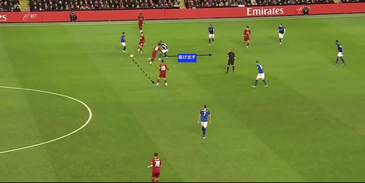 f:id:football-analyst:20200107163512j:plain