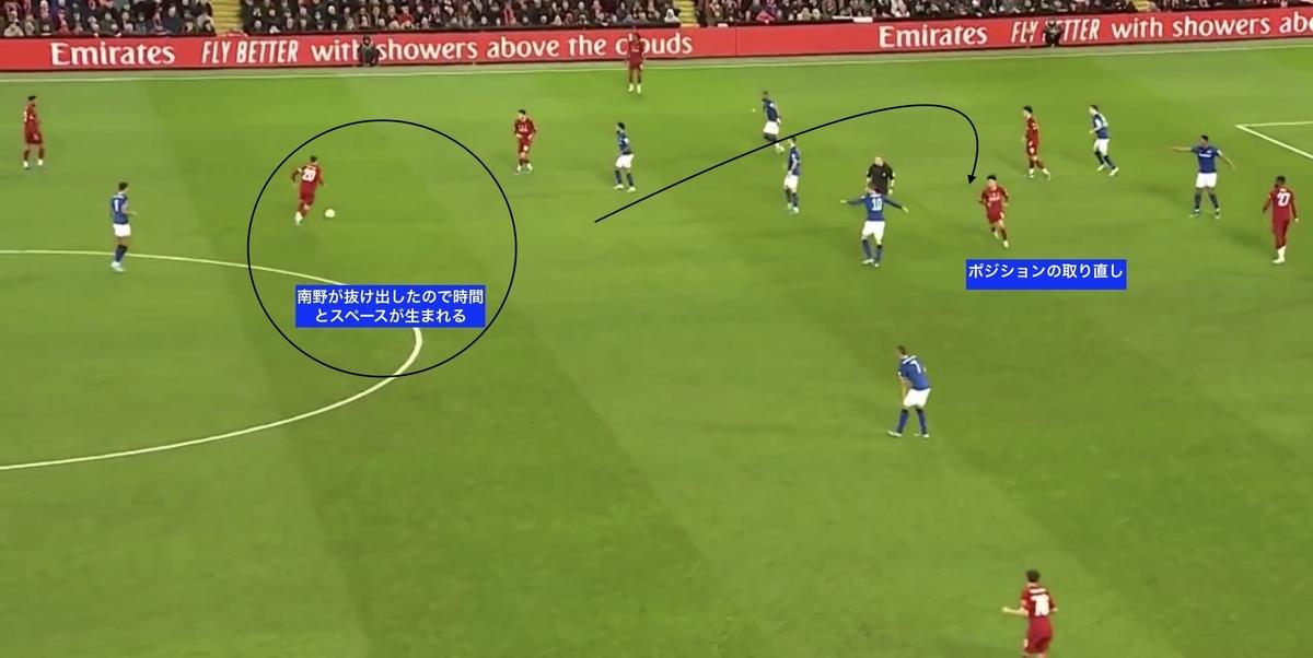 f:id:football-analyst:20200107163809j:plain