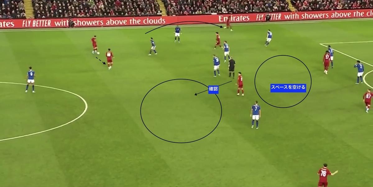 f:id:football-analyst:20200107164112j:plain
