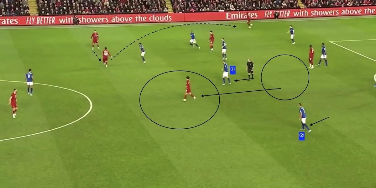 f:id:football-analyst:20200107164656j:plain