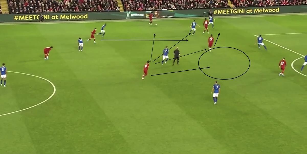 f:id:football-analyst:20200107165526j:plain