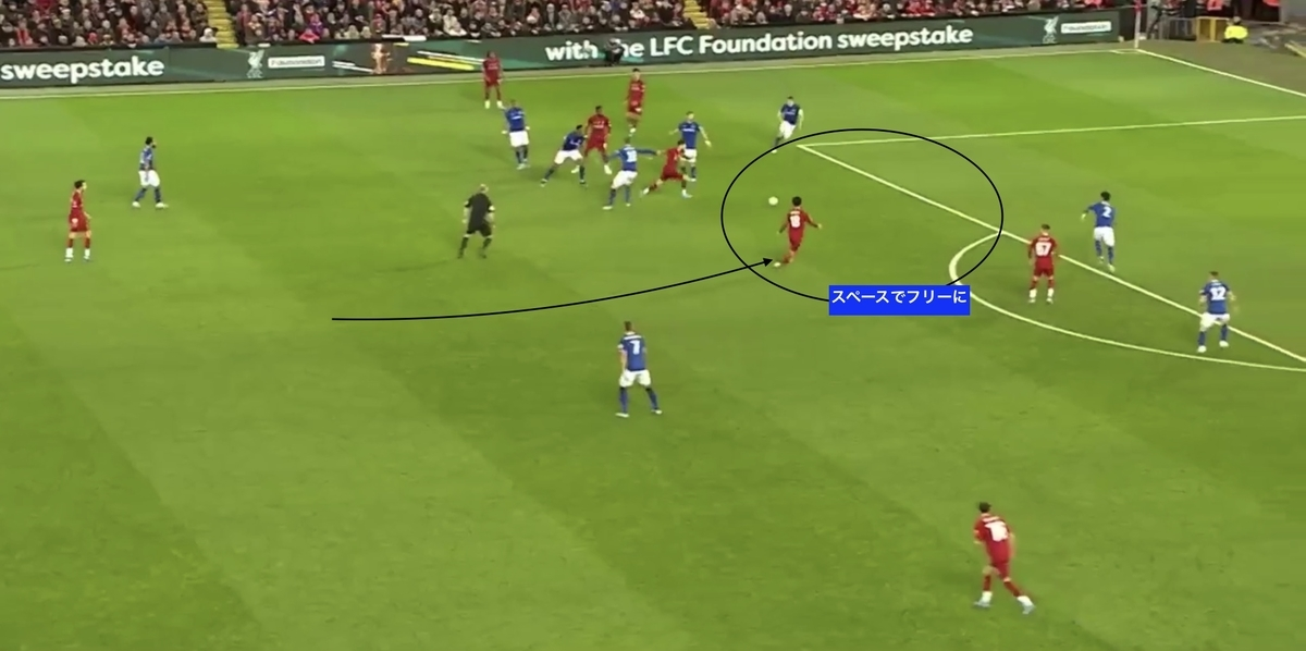 f:id:football-analyst:20200107165632j:plain