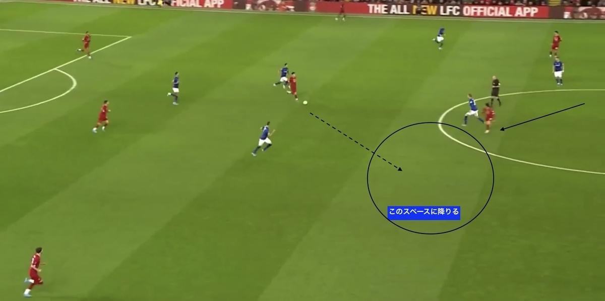 f:id:football-analyst:20200107171758j:plain