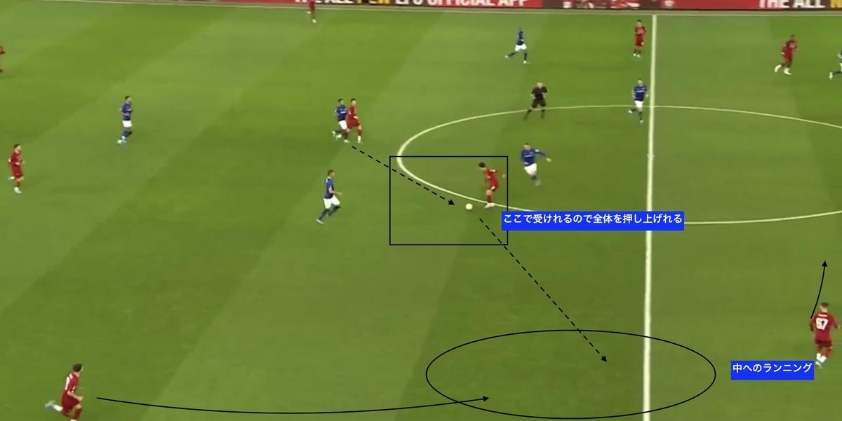 f:id:football-analyst:20200107172219j:plain