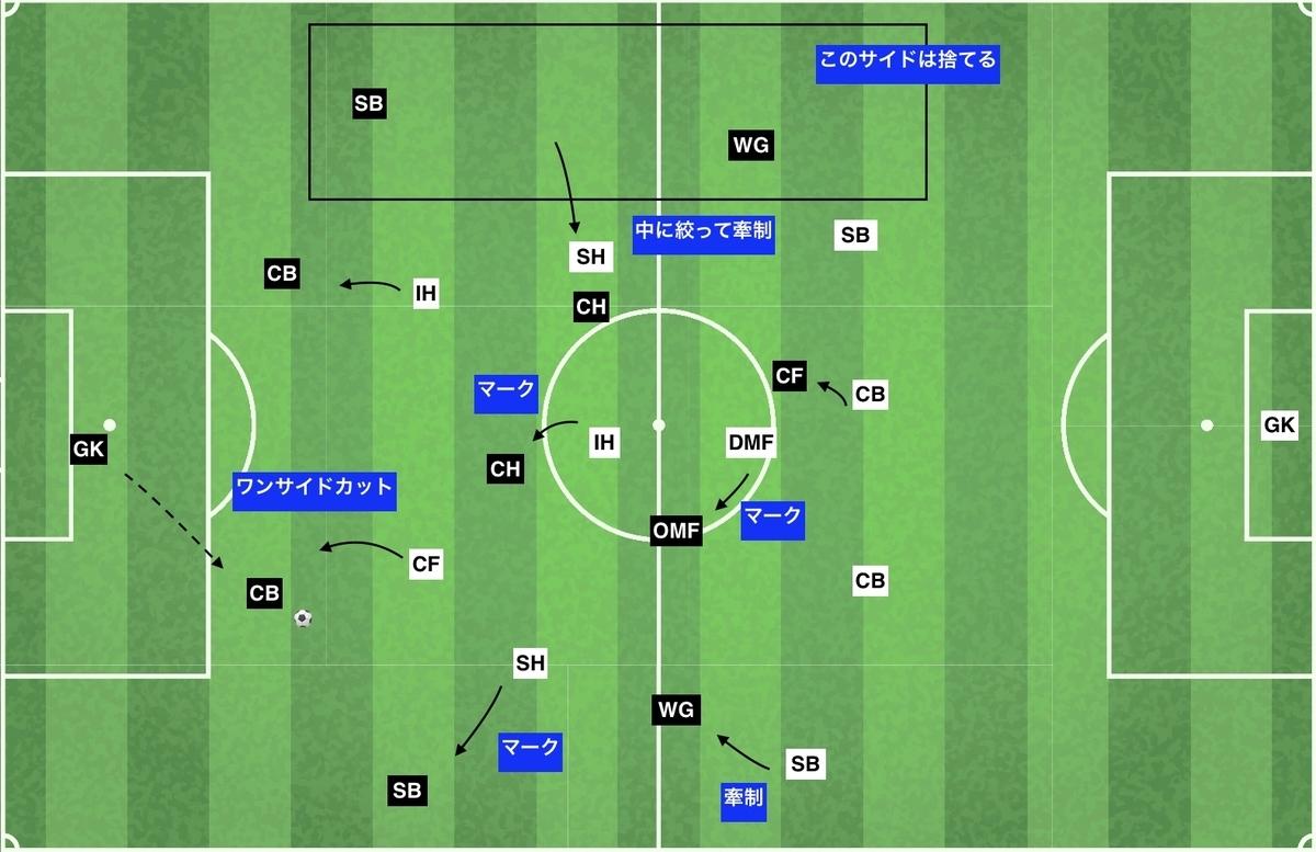 f:id:football-analyst:20200108214031j:plain