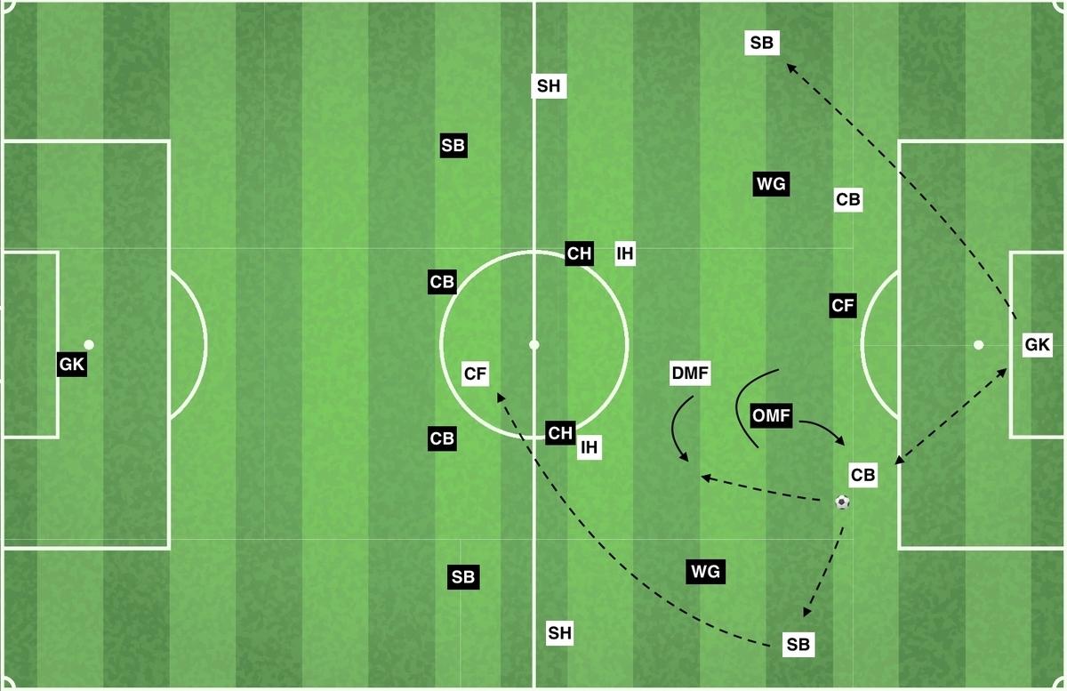 f:id:football-analyst:20200108224400j:plain