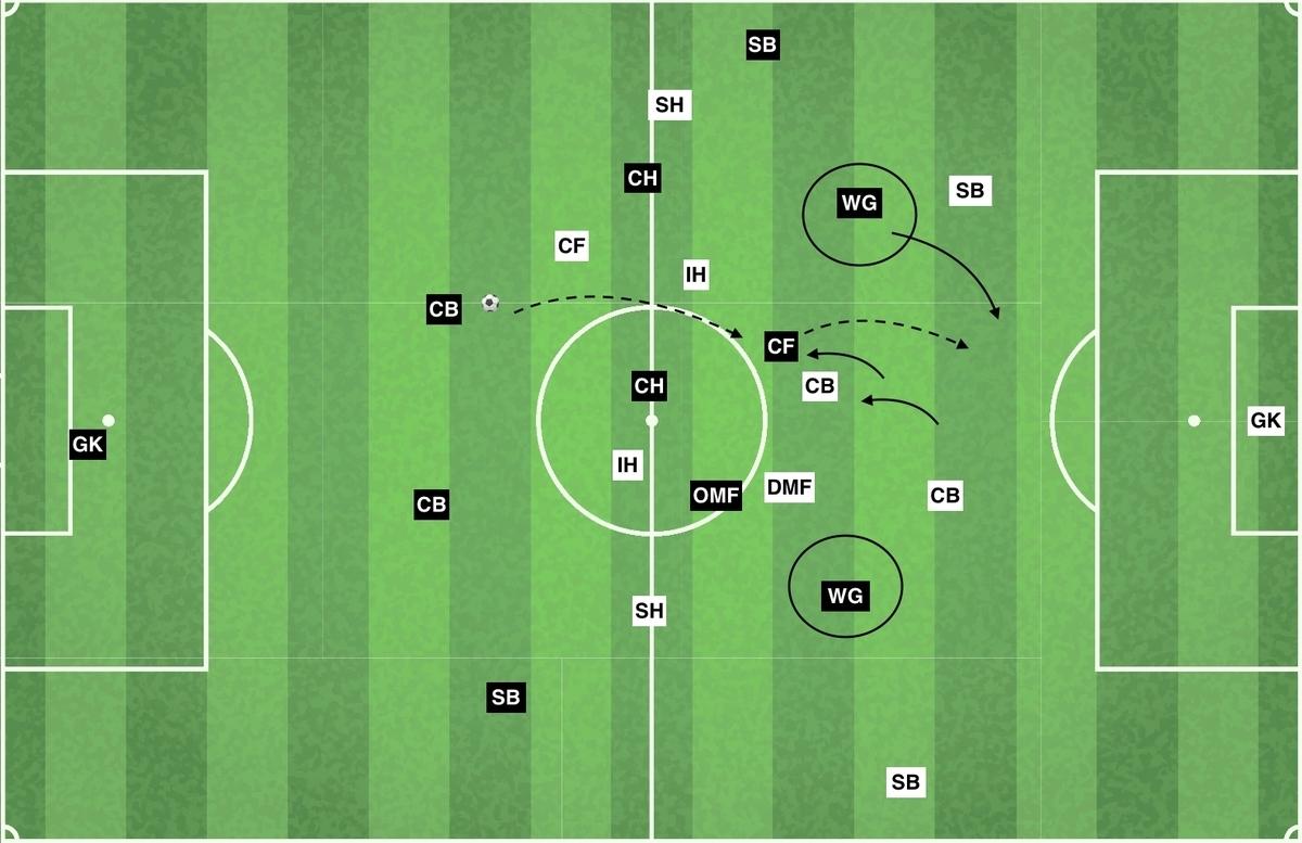 f:id:football-analyst:20200108234833j:plain