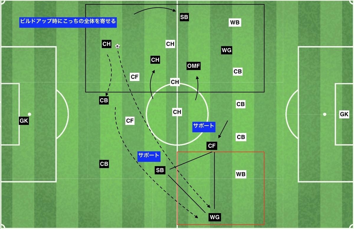 f:id:football-analyst:20200120191811j:plain