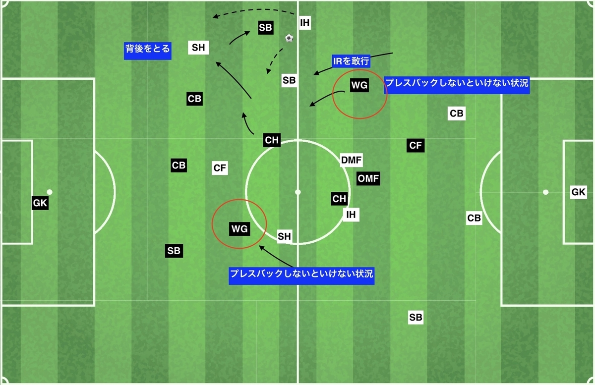 f:id:football-analyst:20200202125944j:plain