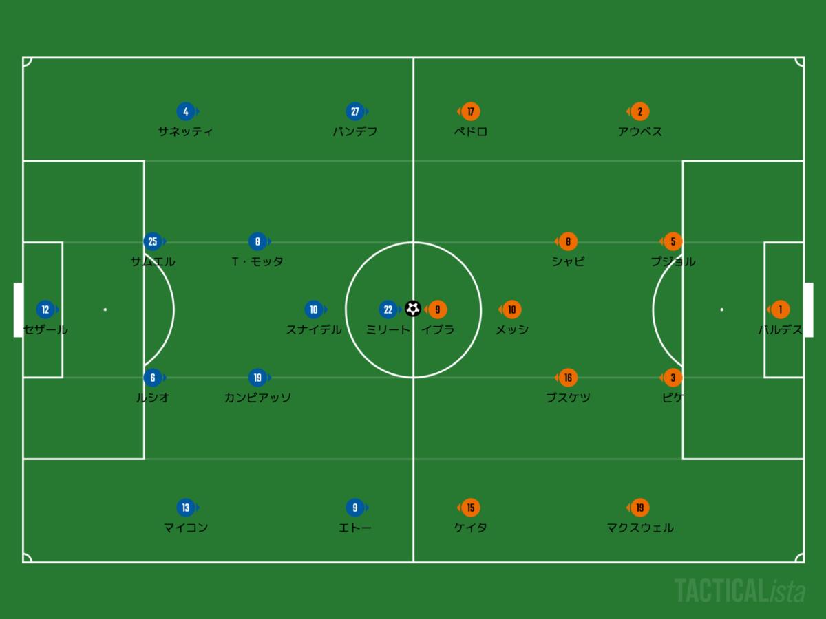 f:id:football-analyst:20200408190151p:plain