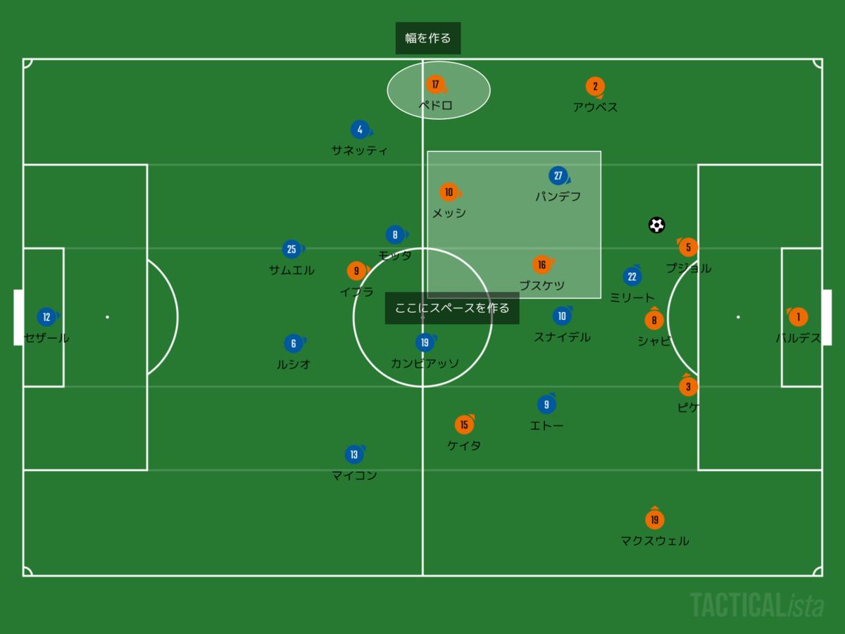 f:id:football-analyst:20200409112449p:plain