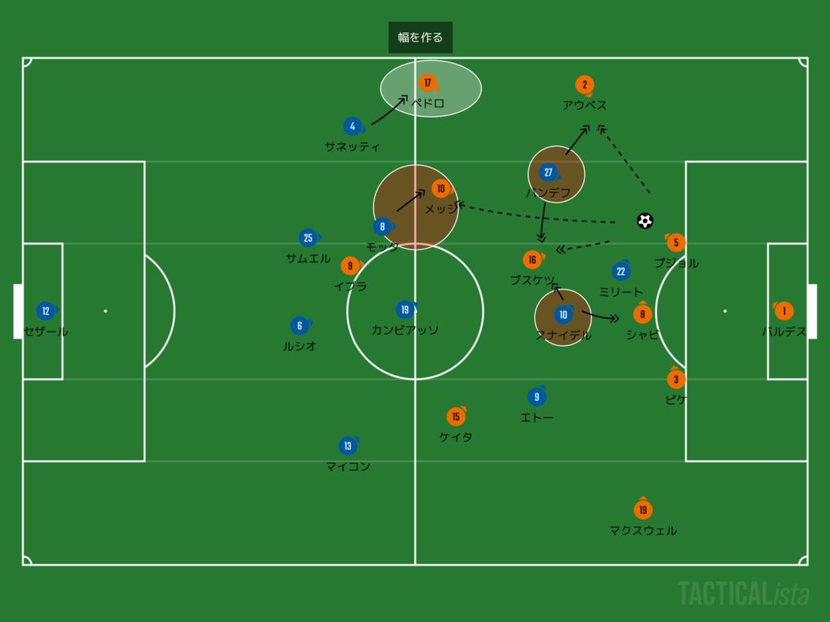 f:id:football-analyst:20200409122353p:plain