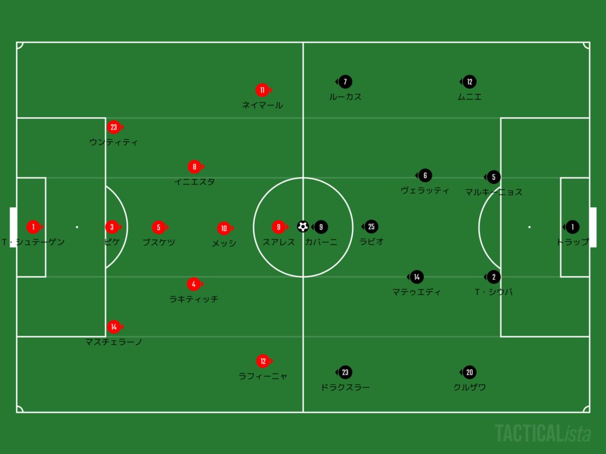 f:id:football-analyst:20200423222446p:plain