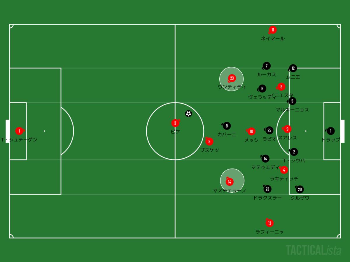 f:id:football-analyst:20200424111330p:plain