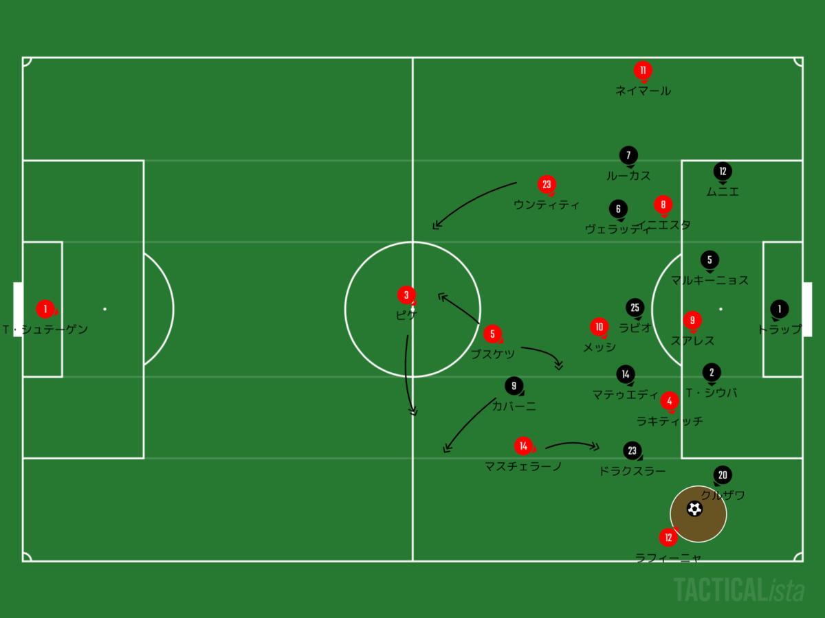 f:id:football-analyst:20200424121536p:plain