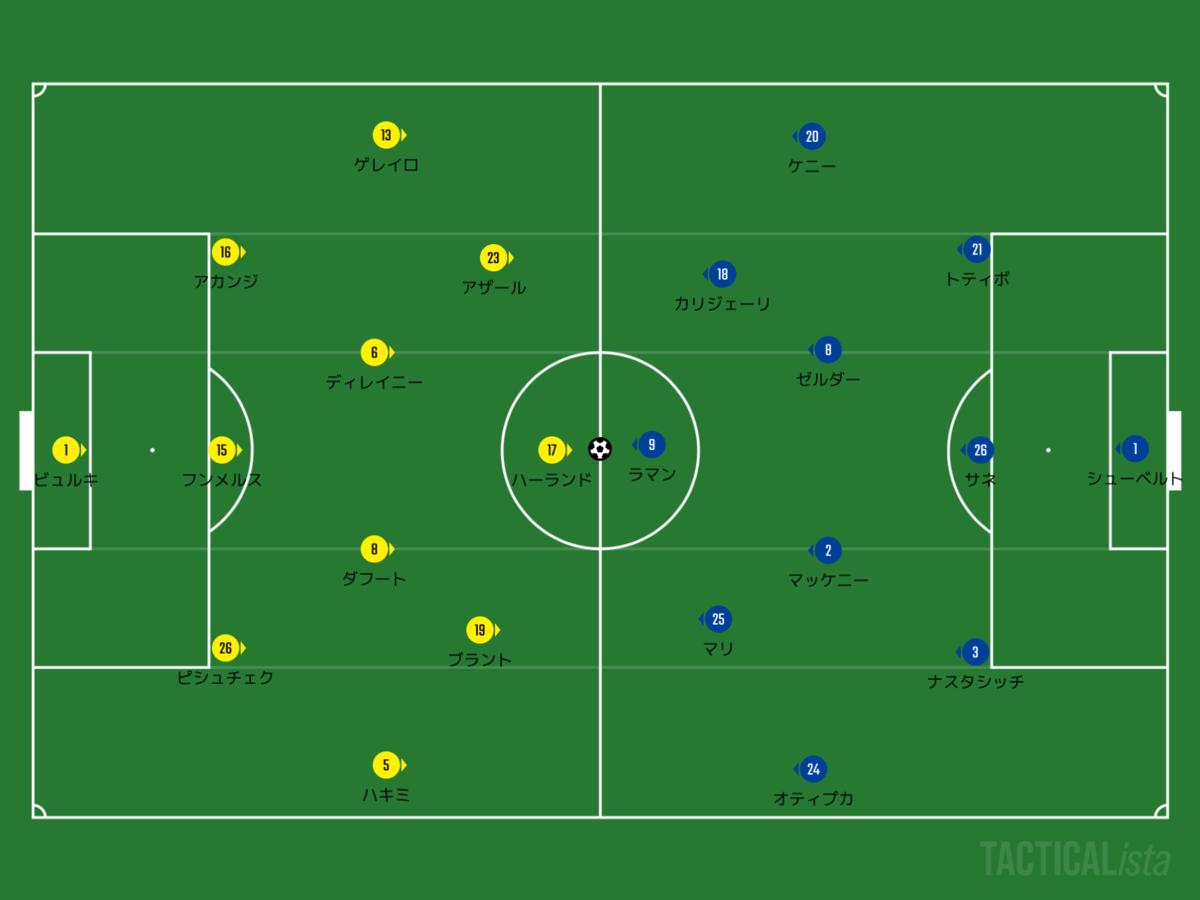 f:id:football-analyst:20200518121815p:plain