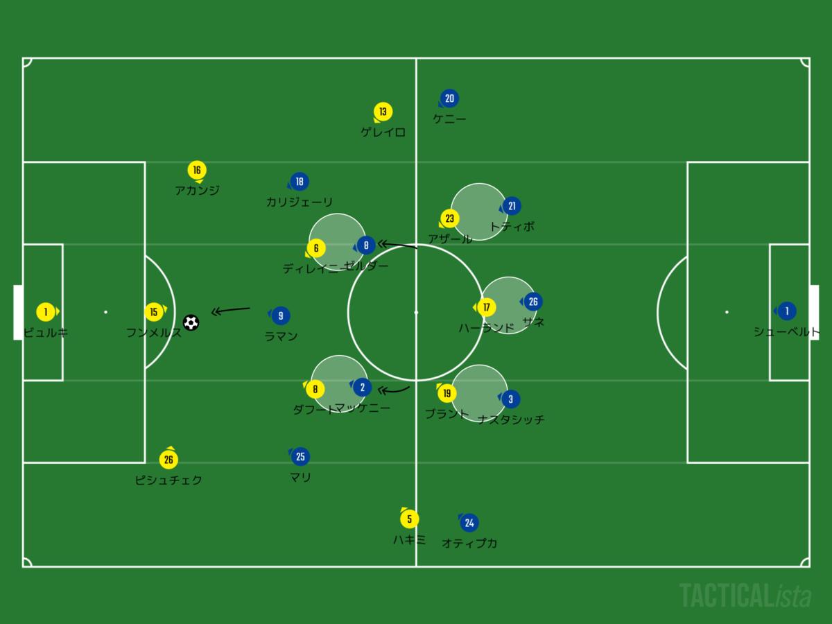 f:id:football-analyst:20200518122548p:plain