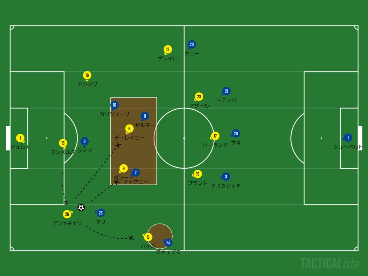 f:id:football-analyst:20200518130323p:plain