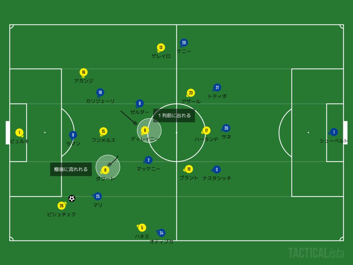 f:id:football-analyst:20200518141207p:plain