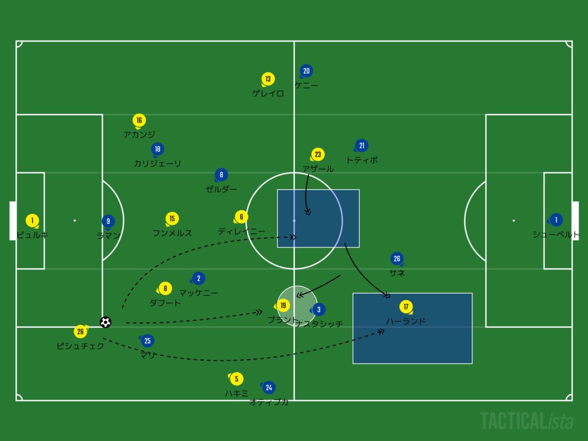 f:id:football-analyst:20200518144151p:plain