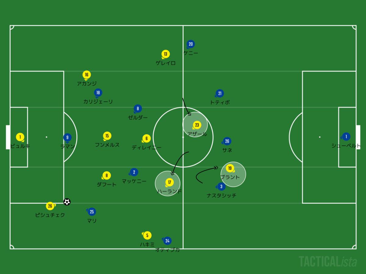 f:id:football-analyst:20200518145410p:plain