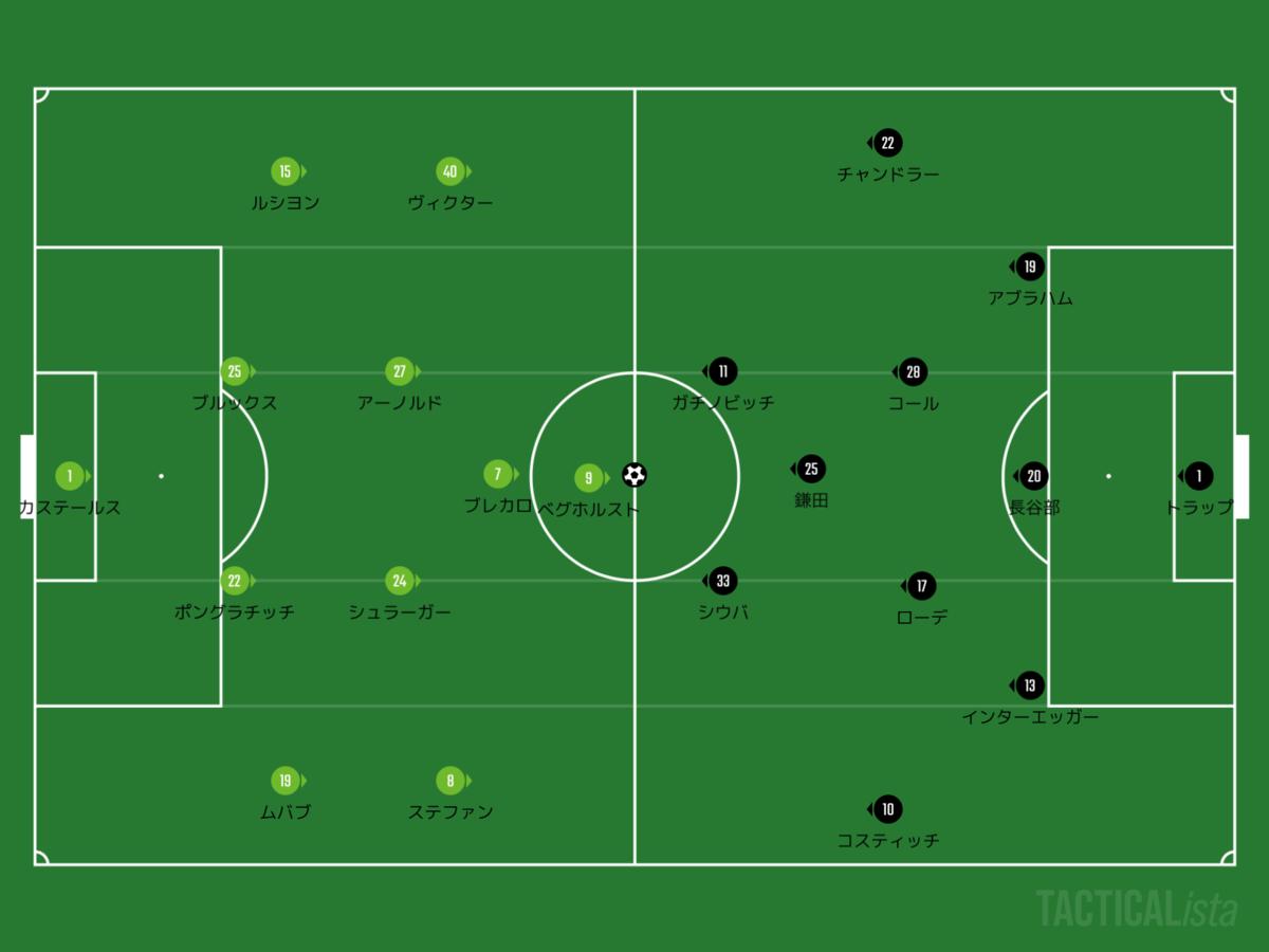 f:id:football-analyst:20200601083134p:plain
