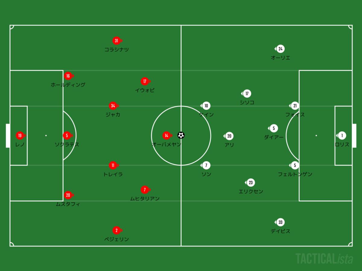 f:id:football-analyst:20200604154023p:plain